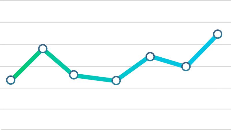 QR-koodi skannimise statistika jälgimine