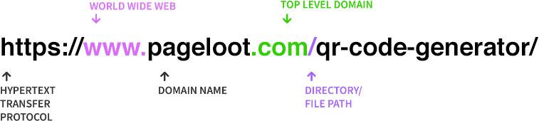無料のQRコードジェネレータをオンラインで
